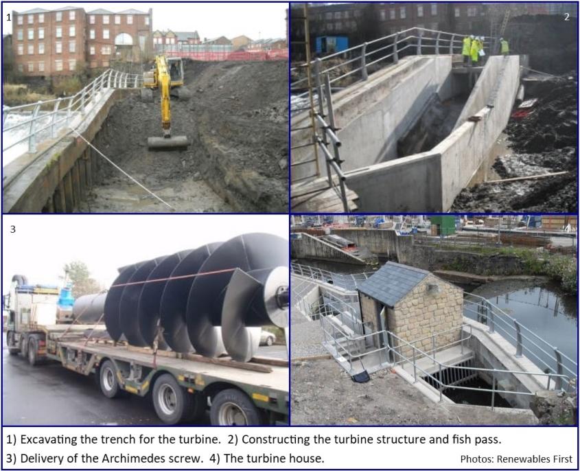 Rochdale hydropower scheme