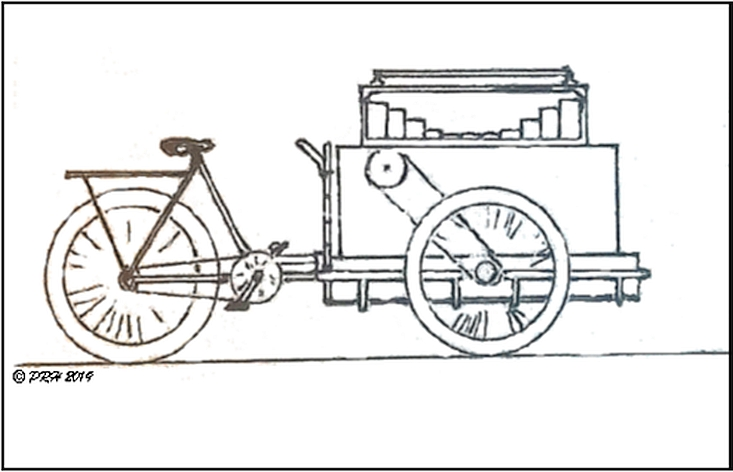 Bicycle Barrel Organ