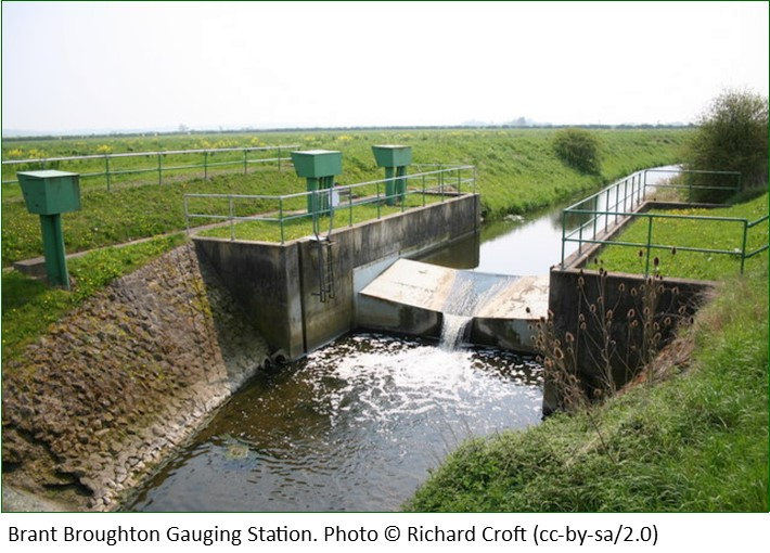 Brant Broughton Gauging Station