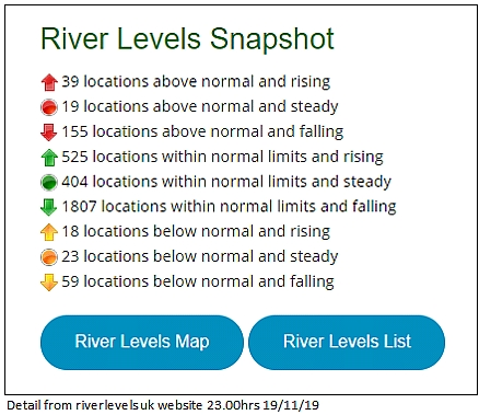 Riverlevels website home